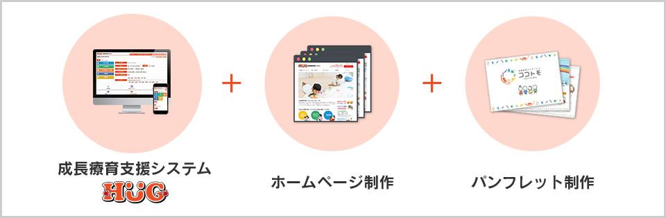 成長療育支援システムHUG+ホームページ制作+パンフレット制作
