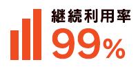 継続利用率 96.2%